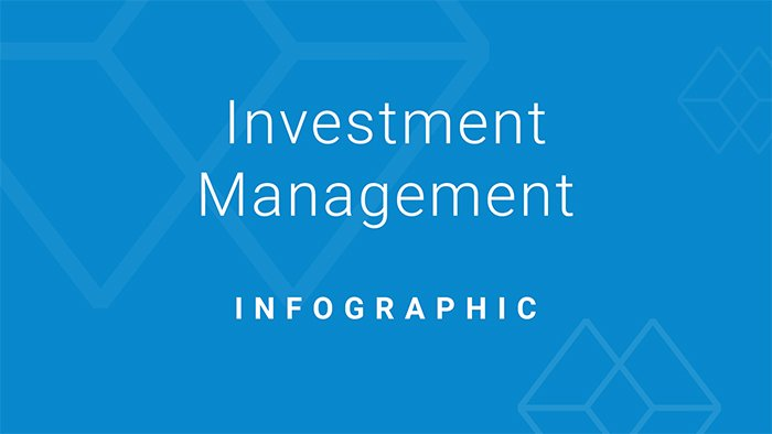 wrp-investment-management