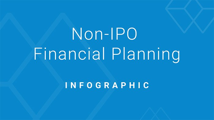 wrp-non-ipo-financial-planning