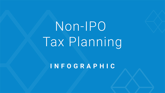 wrp-non-ipo-tax-planning