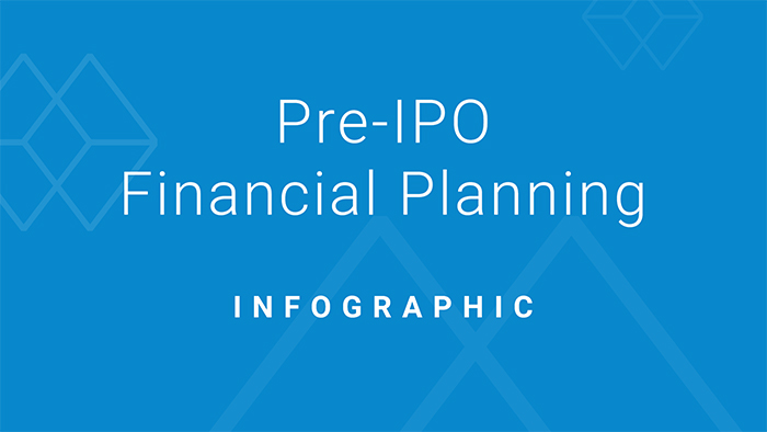 wrp-pre-ipo-financial-planning