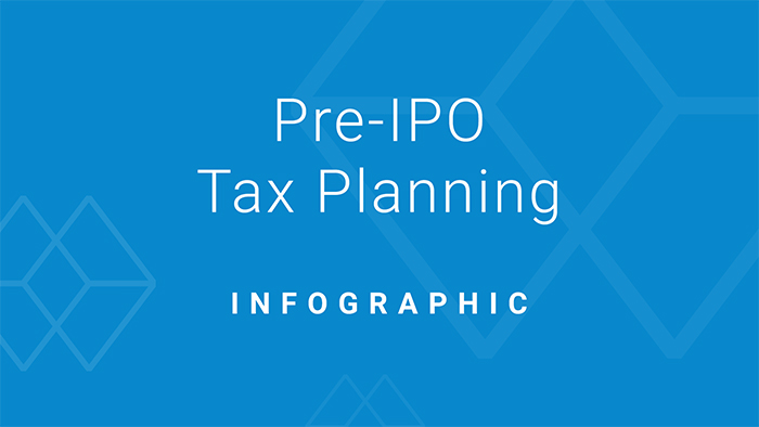 wrp-pre-ipo-tax-planning