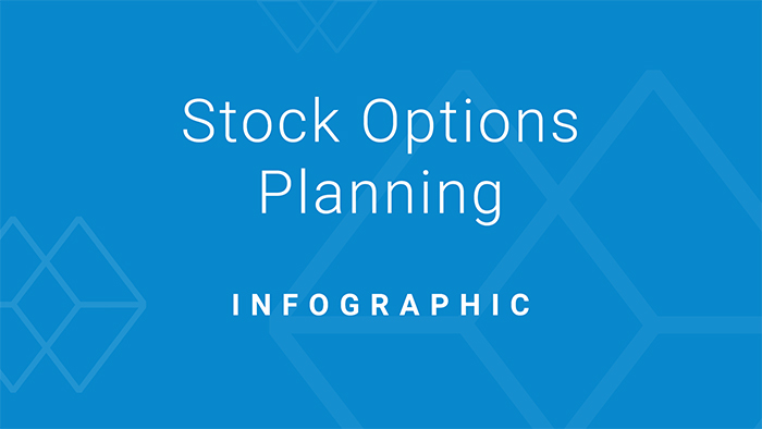 wrp-stock-options-planning